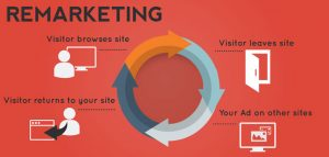 remarketing_graphic-01